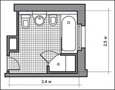 Ванная комната в хрущевке -